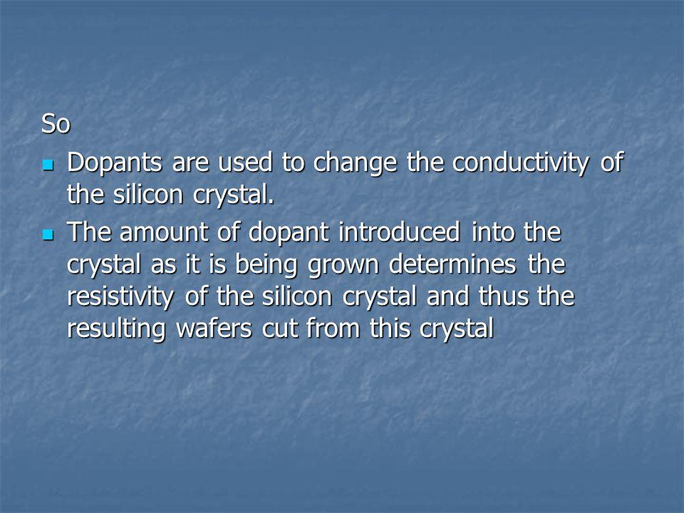 Resistivity vs Impurity Concentration
