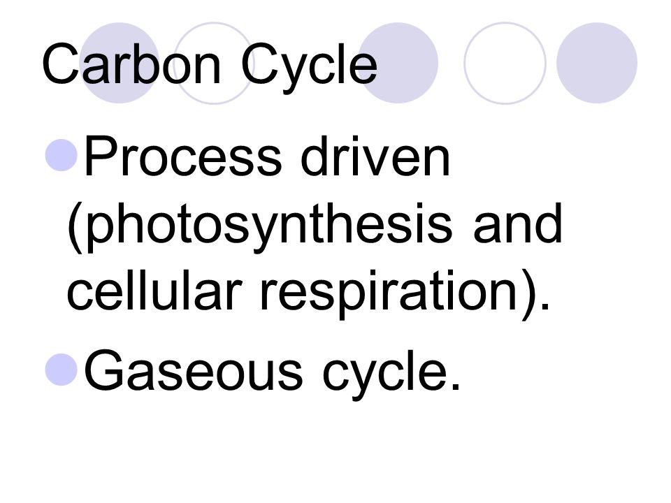 Carbon Cycle Process driven (photosynthesis and cellular respiration). Gaseous cycle.