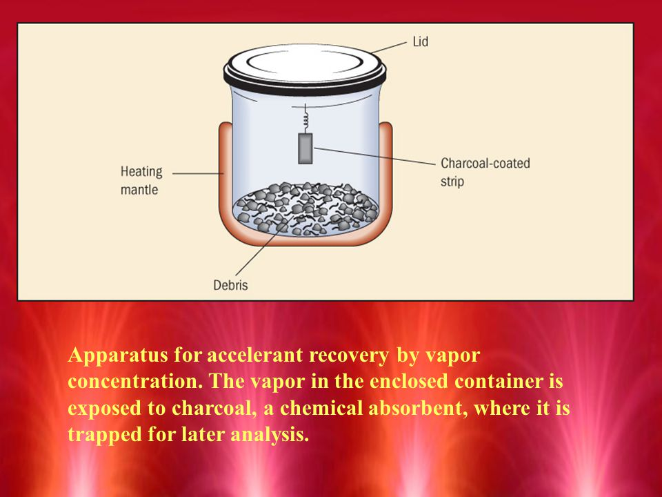 Apparatus for accelerant recovery by vapor concentration.