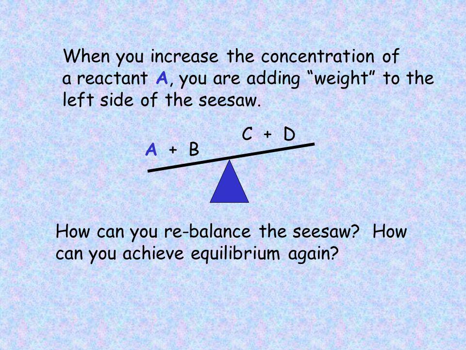 A + B C + D A + B C + D Caused by increasing [A].Shift RIGHT to regain equilibrium.