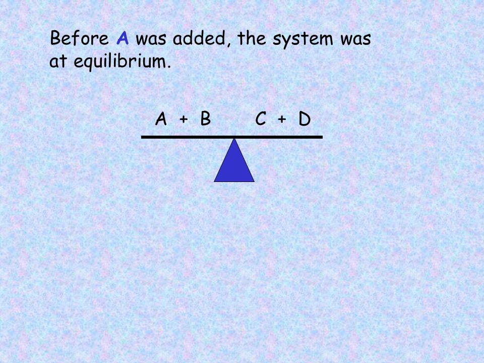 What would happen to the equilibrium position of a reaction if the pressure change was created by adding an inert gas such as argon?