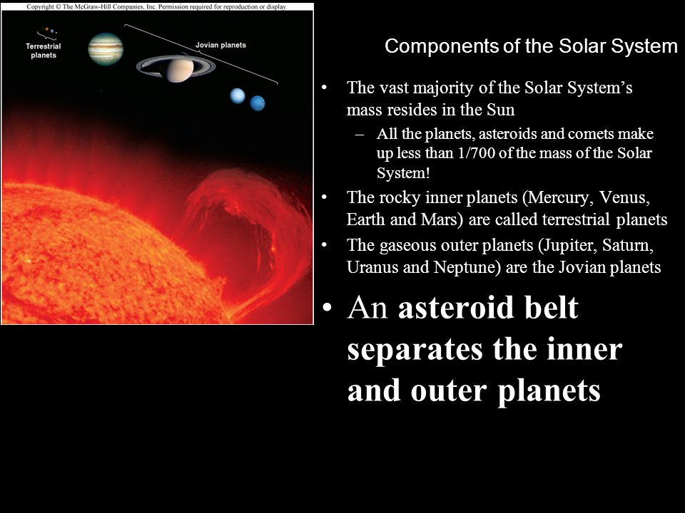 Components of the Solar System The vast majority of the Solar System's mass resides in the Sun –All the planets, asteroids and comets make up less than 1/700 of the mass of the Solar System.