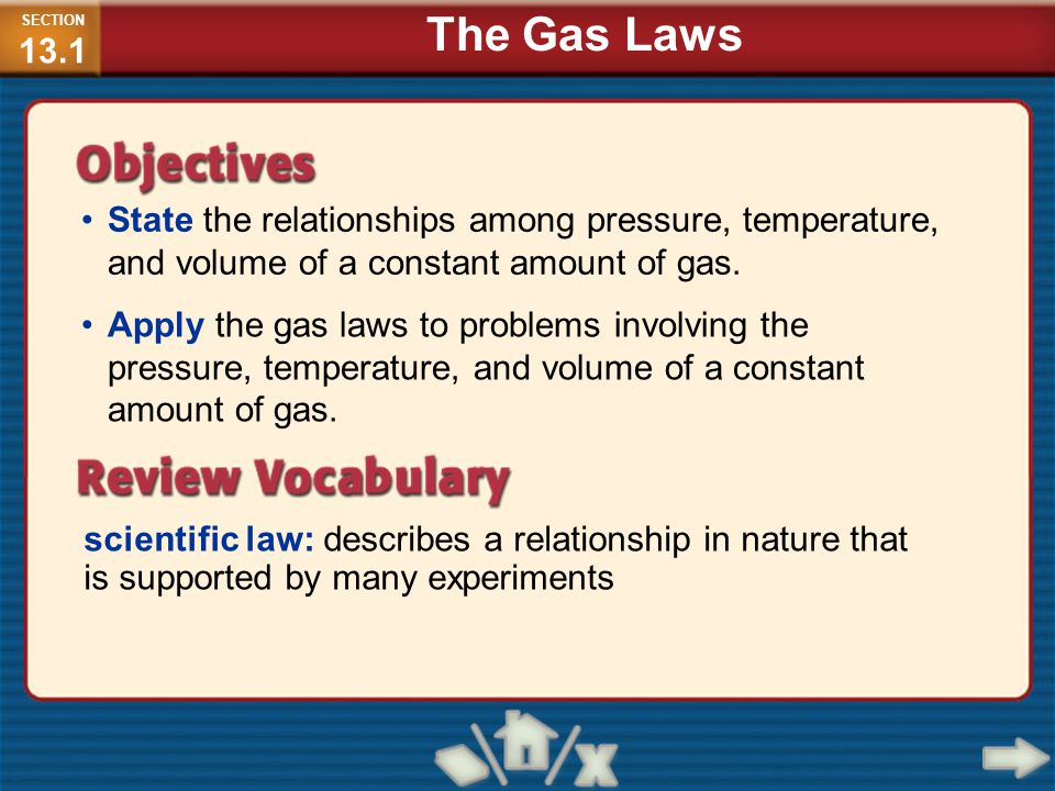 State the relationships among pressure, temperature, and volume of a constant amount of gas. scientific law: describes a relationship in nature that i
