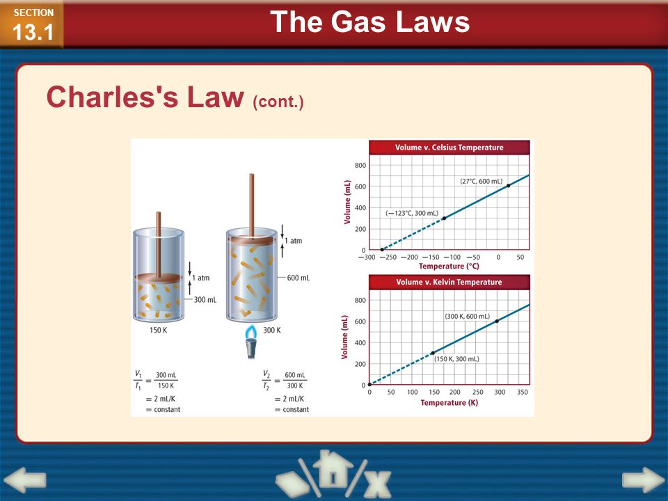 The Ideal Gas Law (cont.) The ideal gas constant is represented by R and is 0.0821 Latm/molK when pressure is in atmospheres.