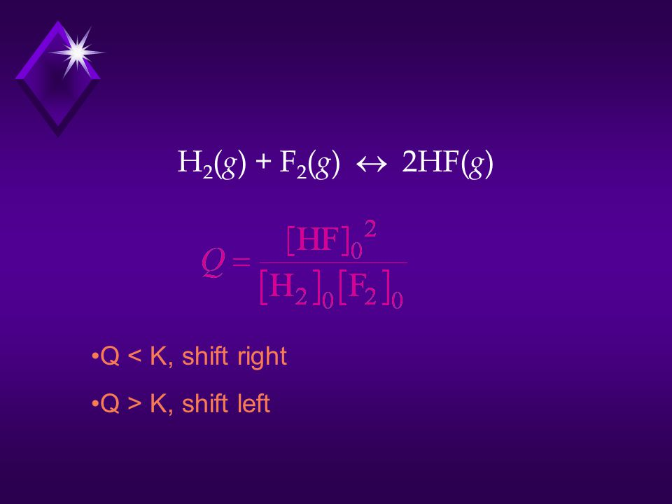 H 2 ( g ) + F 2 ( g )  2HF( g ) Q < K, shift right Q > K, shift left