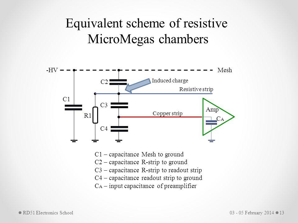 Induced charge CACA Amp Copper strip Resistive strip C1 C3 C2 C4 R1 -HVMesh C1 – capacitance Mesh to ground C2 – capacitance R-strip to ground C3 – ca