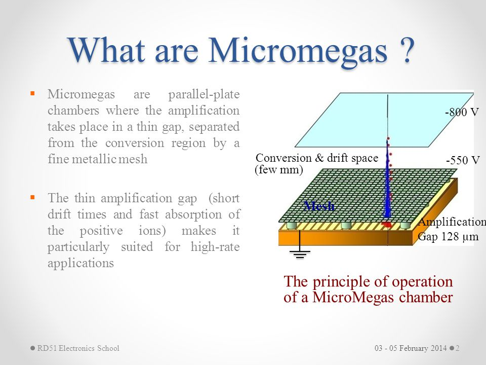 -800 V -550 V What are Micromegas ?  Micromegas are parallel-plate chambers where the amplification takes place in a thin gap, separated from the con