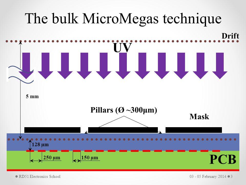 UV Mask PCB 250 µm150 µm Drift 128 µm 5 mm Pillars (Ø ~300μm) 03 - 05 February 2014RD51 Electronics School3 The bulk MicroMegas technique