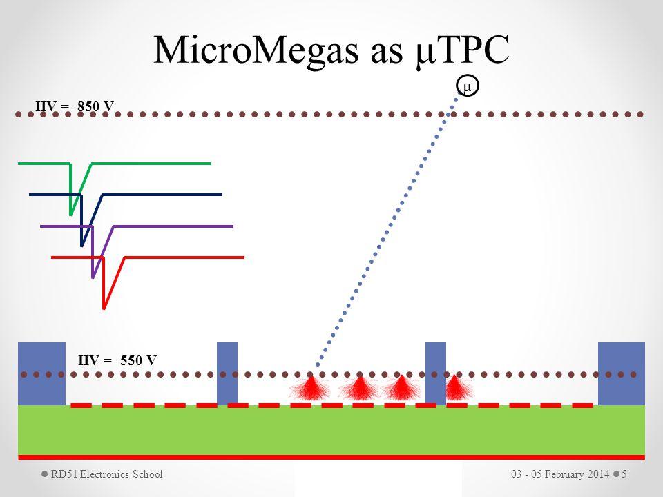 µ HV = -550 V HV = -850 V MicroMegas as μTPC 03 - 05 February 2014RD51 Electronics School5