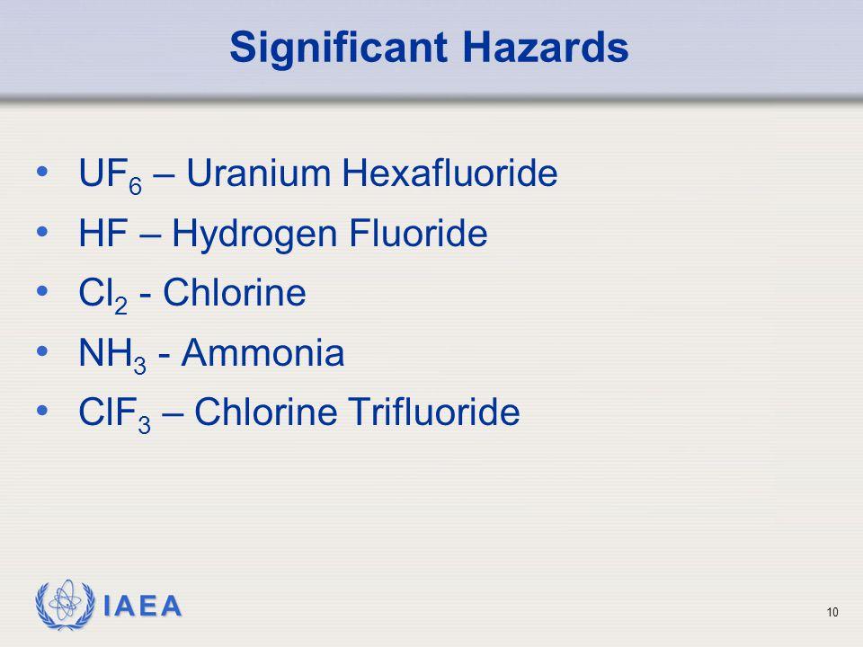 IAEA UF 6 – Uranium Hexafluoride HF – Hydrogen Fluoride Cl 2 - Chlorine NH 3 - Ammonia ClF 3 – Chlorine Trifluoride Significant Hazards 10