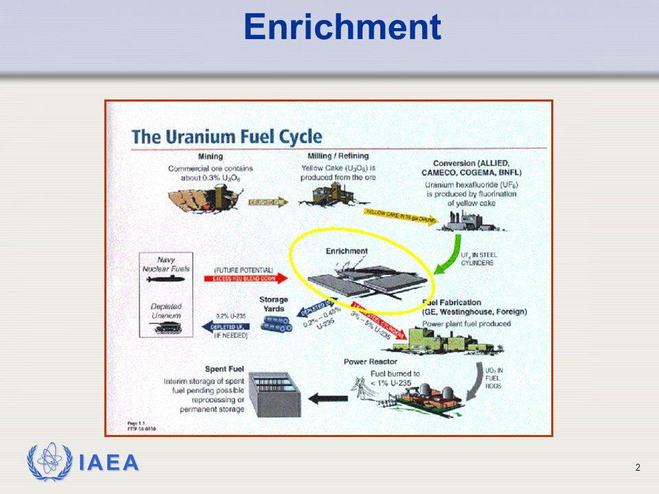 IAEA Gaseous Diffusion  Two enrichment processes:  Gaseous Diffusion  Gas Centrifuge 3