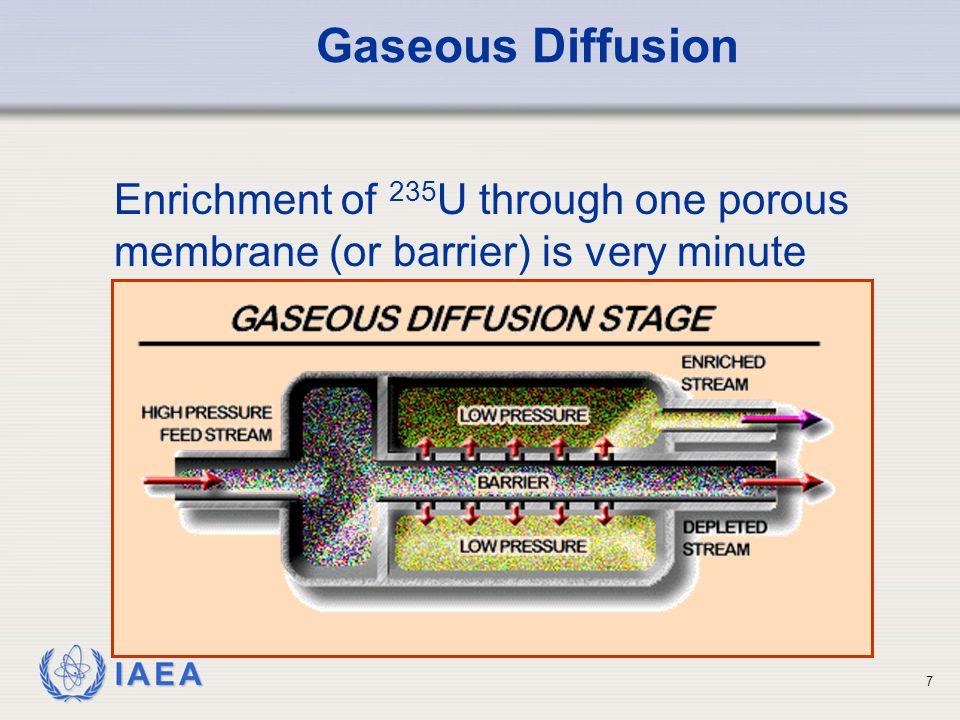 IAEA A DUF 6 Cylinder 18