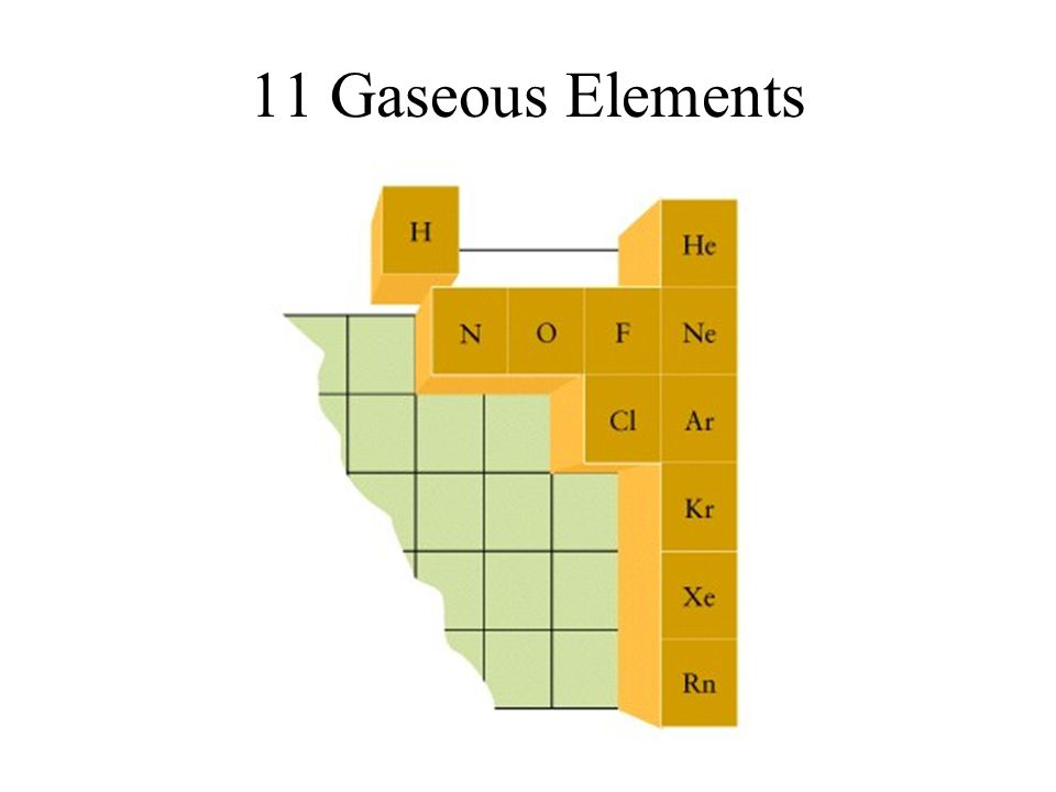 11 Gaseous Elements