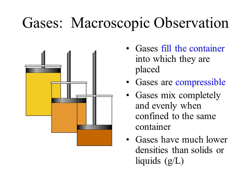 Gases: Molecular View Fill space evenly and completely: randomly, fast moving particles Low density and compressibility: large distances between particles Idealized assumptions –Gas particles have no volume –Gas particles have no interaction, so identity of gas particle is inconsequential