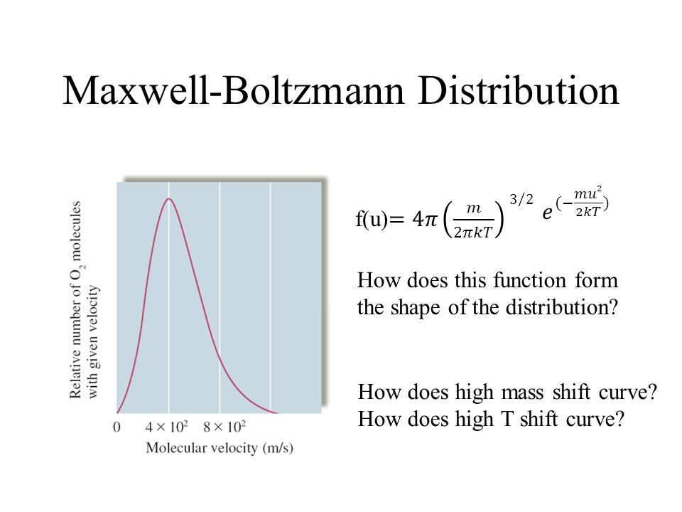 Maxwell/Boltzmann Distribution