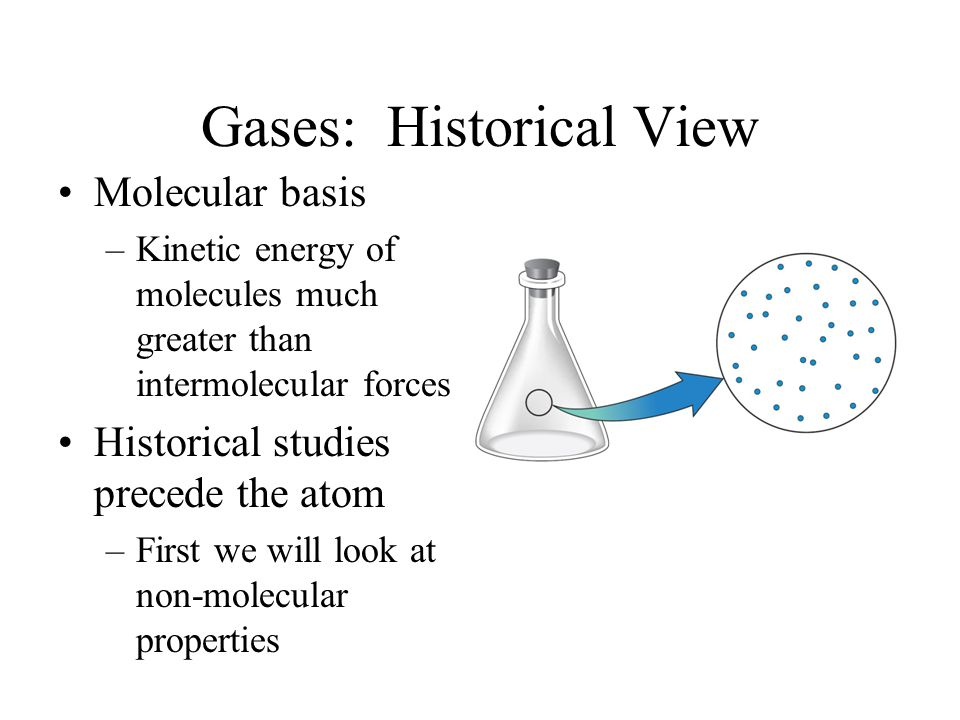 Gases: Historical View Molecular basis –Kinetic energy of molecules much greater than intermolecular forces Historical studies precede the atom –First