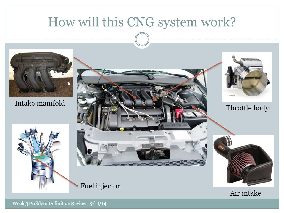 How will this CNG system work.