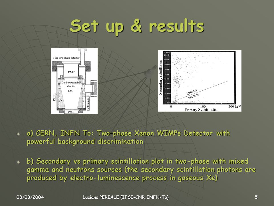 08/03/2004 Luciano PERIALE (IFSI-CNR, INFN-To) 26 Very encouraging preliminary results were obtained  One should note that in the last few years there have been intense developments of various types of GPMs: based not only on wire types of detectors, but also on GEM, MICROMEGAS, and glass capillary plate (CP).