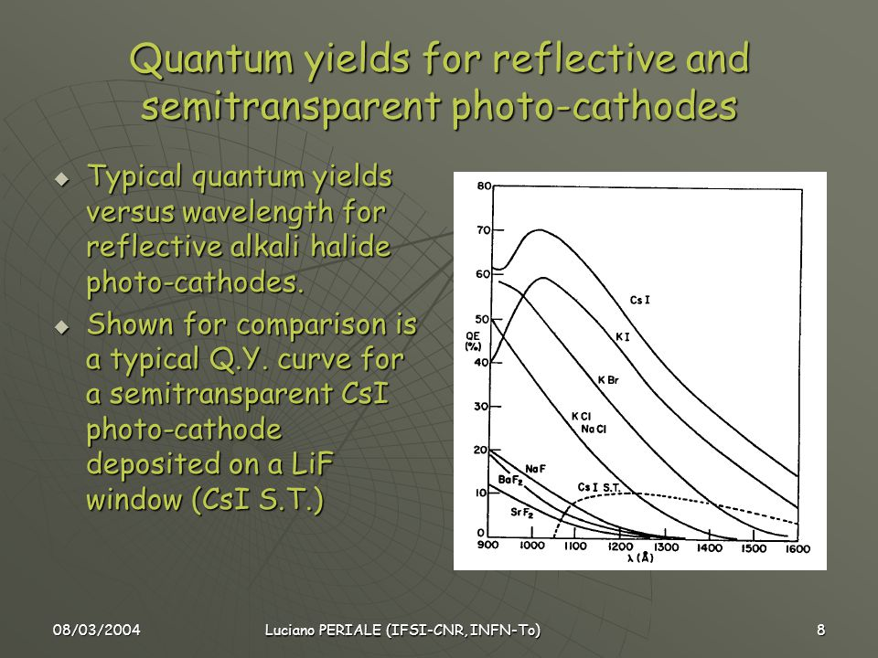 08/03/2004 Luciano PERIALE (IFSI-CNR, INFN-To) 9 Quantum Yields  Comparison of quantum yields of typical reflective and semitransparent (S.T.) photo- cathodes of CsI and KBr.