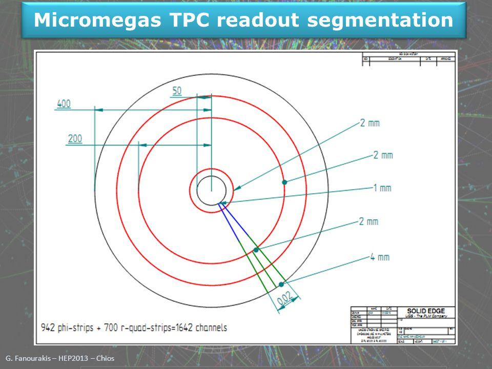 G. Fanourakis – HEP2013 – Chios Micromegas TPC readout segmentation