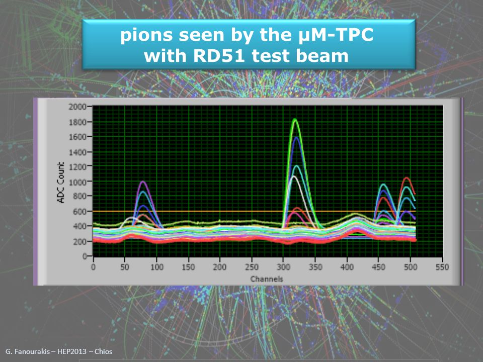 G. Fanourakis – HEP2013 – Chios pions seen by the μM-TPC with RD51 test beam