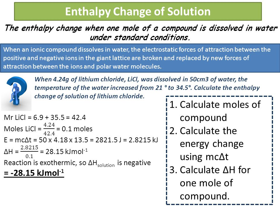Enthalpy Change of Solution The enthalpy change when one mole of a compound is dissolved in water under standard conditions.