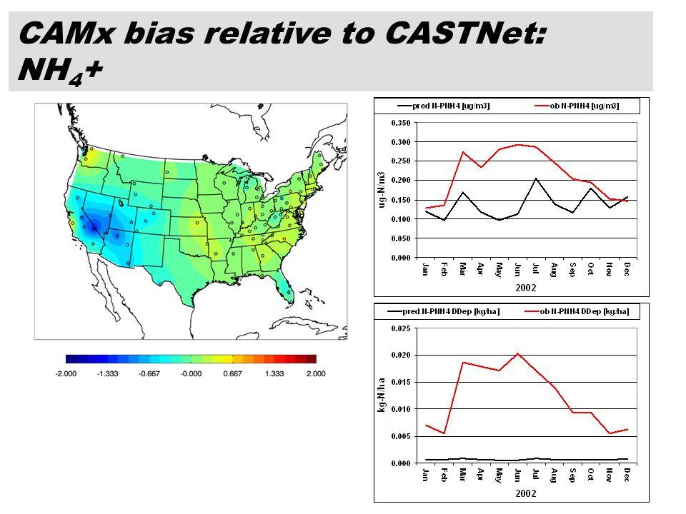 26 CAMx bias relative to CASTNet: NH 4 +