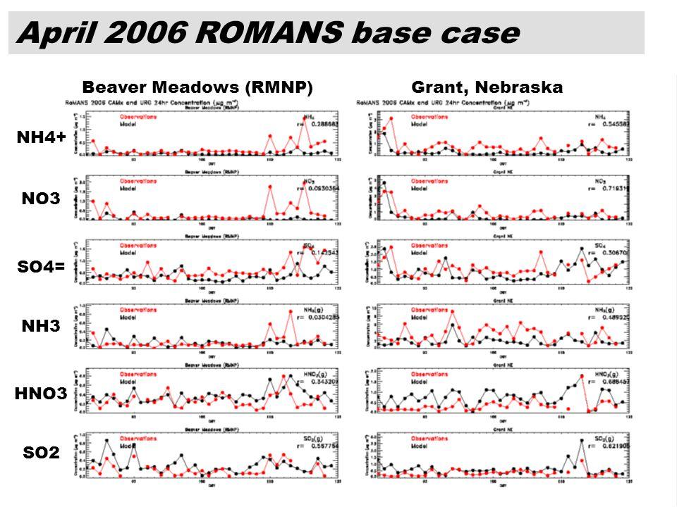 9 NH4+ NO3 SO4= NH3 HNO3 SO2 Beaver Meadows (RMNP)Grant, Nebraska April 2006 ROMANS base case