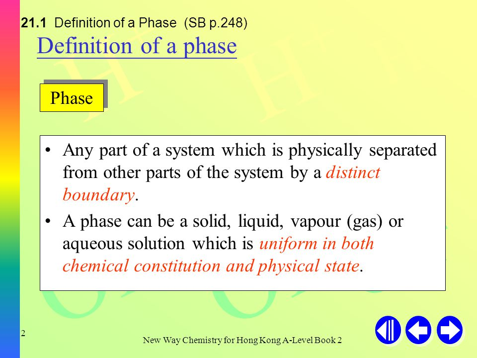 H+H+ H+H+ H+H+ OH - New Way Chemistry for Hong Kong A-Level Book 2 1 Chapter 21 Phase Equilibrium I: One-Component Systems 21.1Definition of a Phase 21.2Phase Equilibrium 21.3Phase Diagram for One- Component System