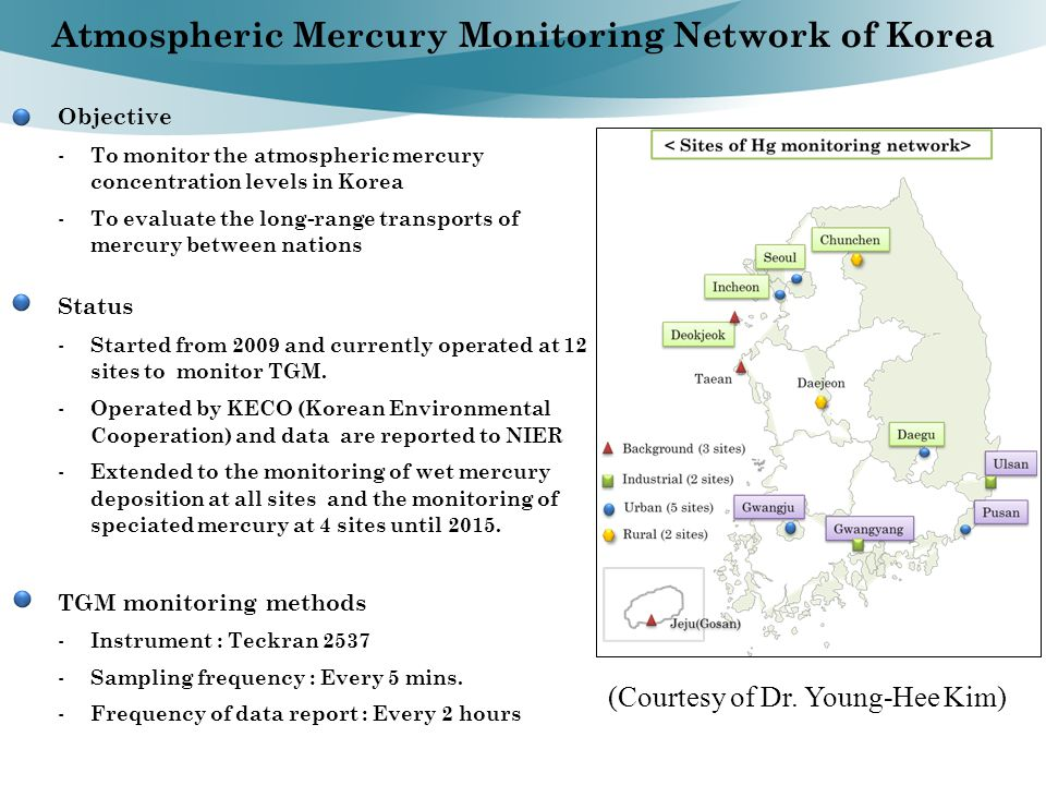 Atmospheric Mercury Monitoring Network of Korea Objective - To monitor the atmospheric mercury concentration levels in Korea - To evaluate the long-range transports of mercury between nations Status - Started from 2009 and currently operated at 12 sites to monitor TGM.