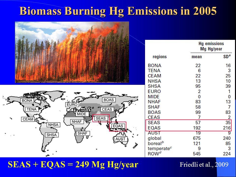 Biomass Burning Hg Emissions in 2005 Friedli et al., 2009 SEAS + EQAS = 249 Mg Hg/year