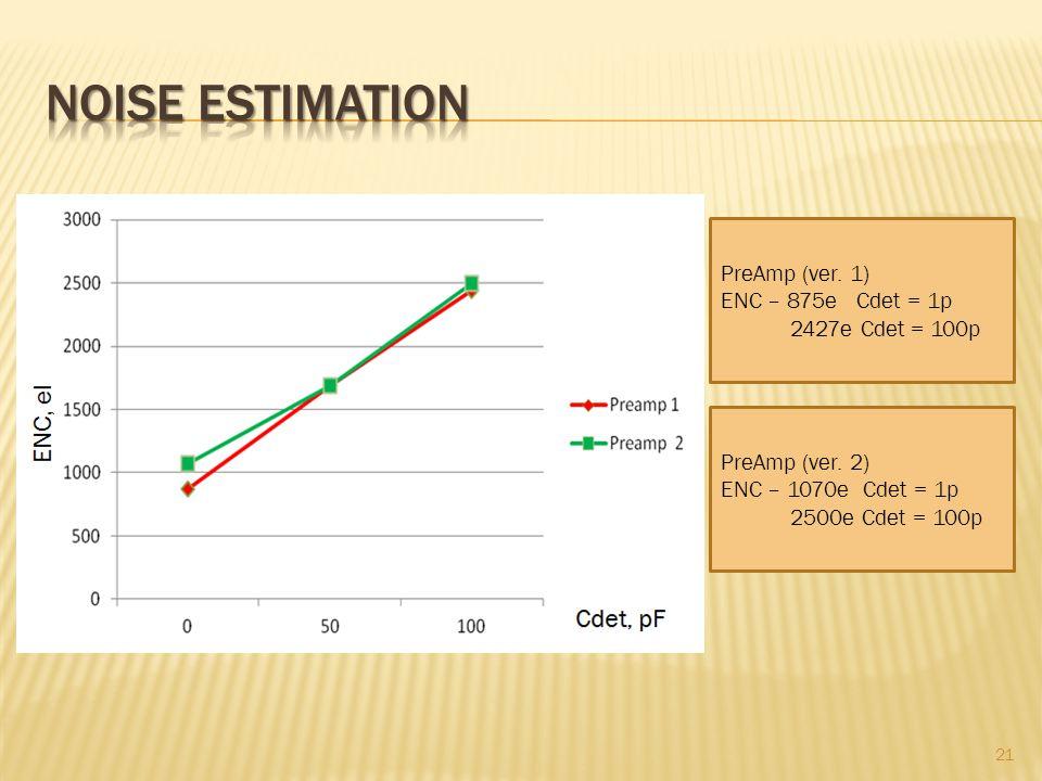 PreAmp (ver. 1) ENC – 875е Cdet = 1p 2427e Cdet = 100p PreAmp (ver.