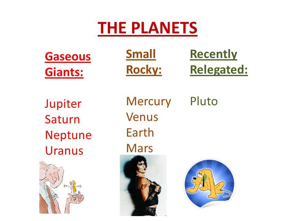 THE PLANETS Gaseous Giants: Jupiter Saturn Neptune Uranus Small Rocky: Mercury Venus Earth Mars Recently Relegated: Pluto