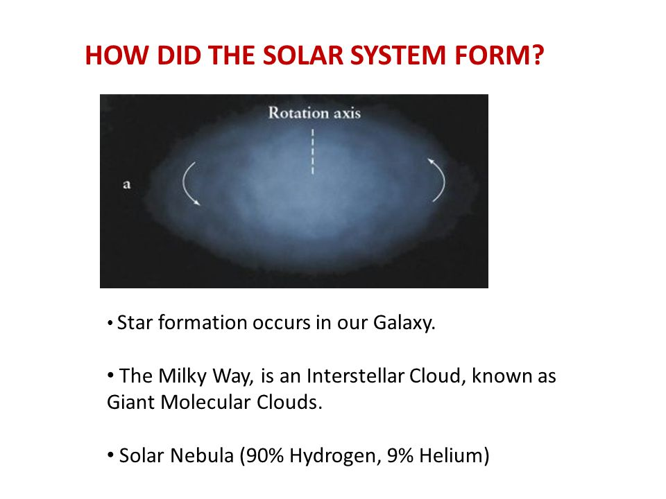 HOW DID THE SOLAR SYSTEM FORM. Star formation occurs in our Galaxy.