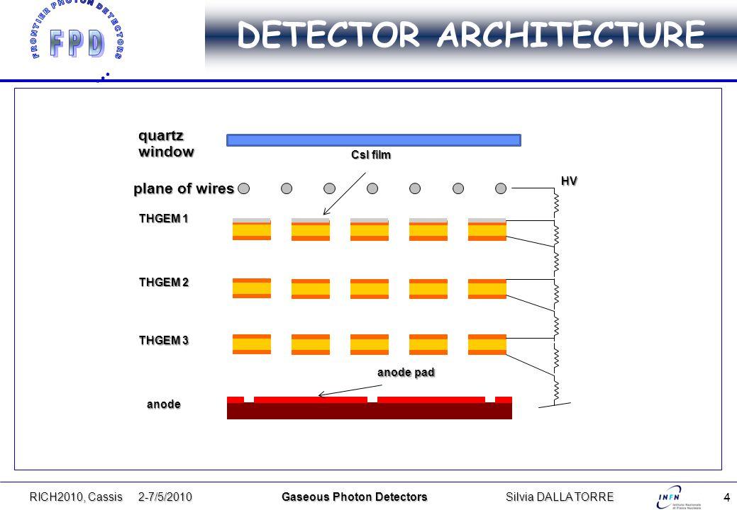 4 DETECTOR ARCHITECTURE RICH2010, Cassis 2-7/5/2010 Gaseous Photon DetectorsSilvia DALLA TORRE plane of wires THGEM 1 anode anode anode pad CsI film THGEM 2 THGEM 3 HVquartzwindow