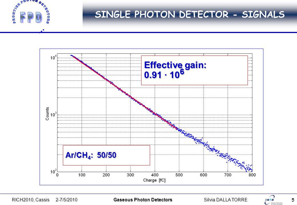 5 SINGLE PHOTON DETECTOR - SIGNALS RICH2010, Cassis 2-7/5/2010 Gaseous Photon DetectorsSilvia DALLA TORRE Ar/CH 4 : 50/50 Effective gain: 0.91 · 10 6