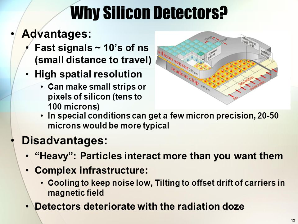 Why Silicon Detectors.