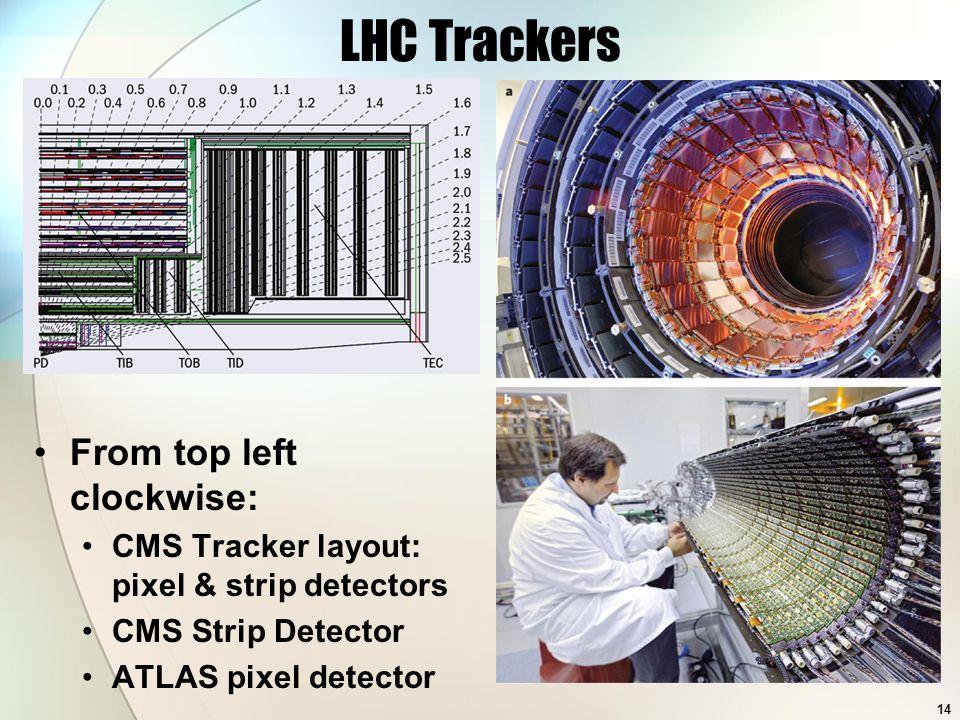LHC Trackers From top left clockwise: CMS Tracker layout: pixel & strip detectors CMS Strip Detector ATLAS pixel detector 14
