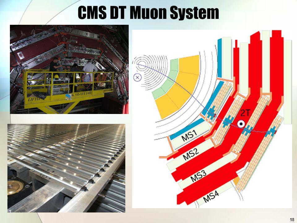 CMS DT Muon System 18