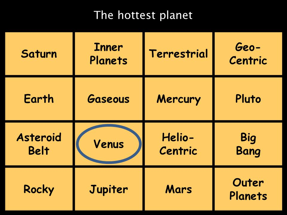 The hottest planet