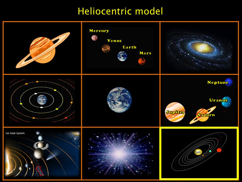 Heliocentric model Sun Earth Earth