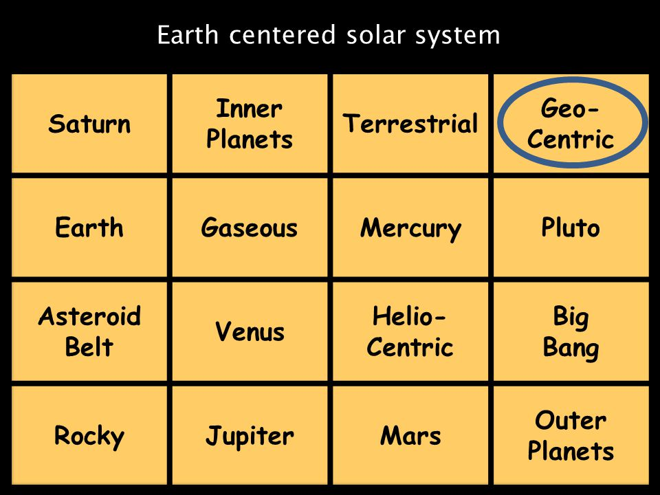 Earth centered solar system
