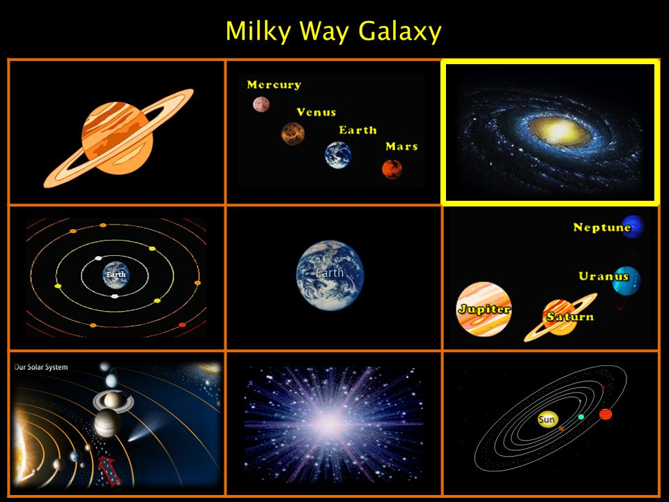 Milky Way Galaxy Sun Earth Earth