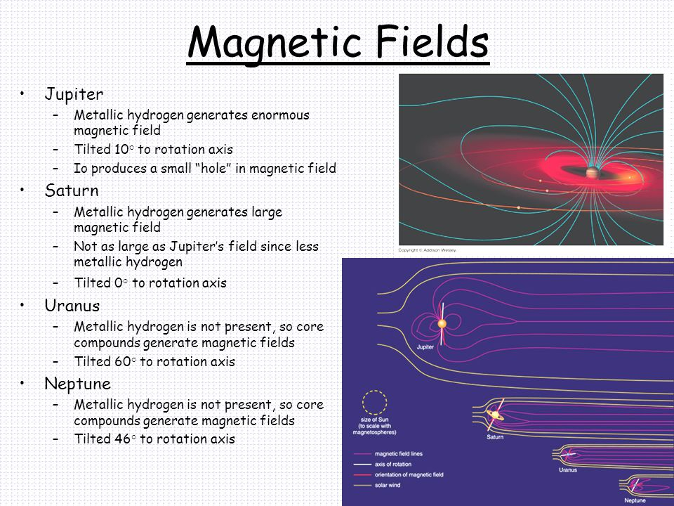 "Magnetic Fields Jupiter –Metallic hydrogen generates enormous magnetic field –Tilted 10° to rotation axis –Io produces a small ""hole"" in magnetic fiel"