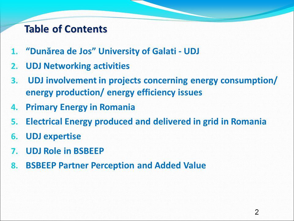 "2 1. ""Dunărea de Jos"" University of Galati - UDJ 2. UDJ Networking activities 3. UDJ involvement in projects concerning energy consumption/ energy pro"