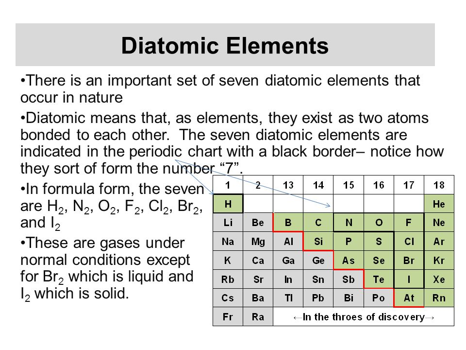 Diatomic Elements There is an important set of seven diatomic elements that occur in nature Diatomic means that, as elements, they exist as two atoms bonded to each other.