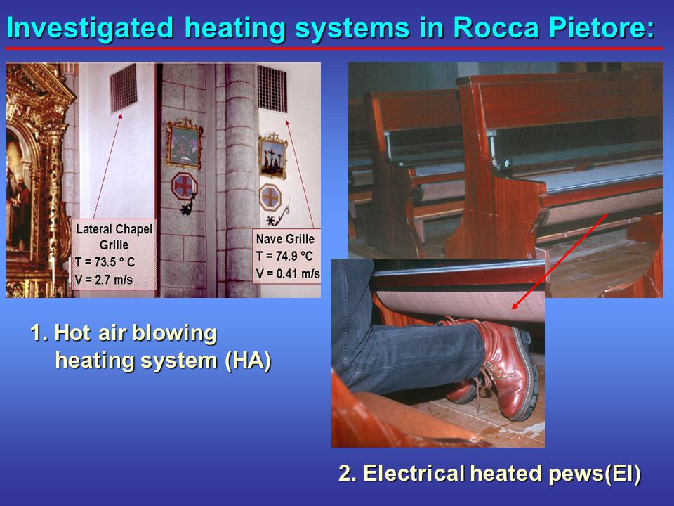 1. Hot air blowing heating system (HA) 2.