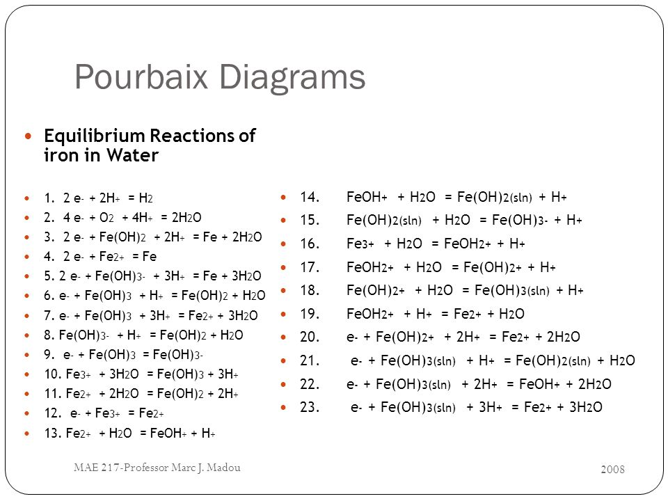 2008 MAE 217-Professor Marc J. Madou Pourbaix Diagrams Equilibrium Reactions of iron in Water 1.