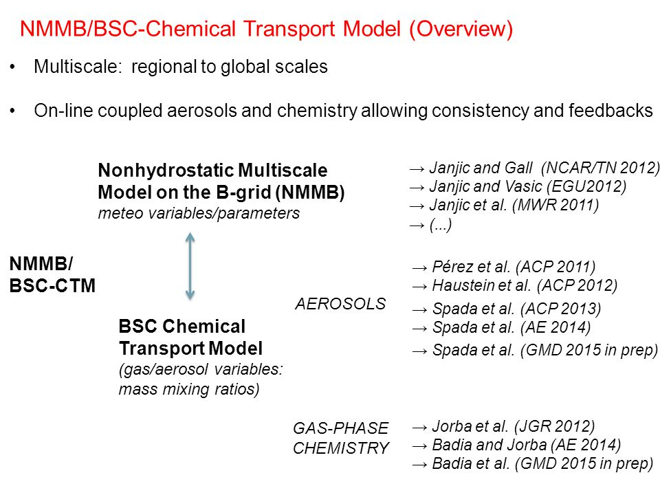 Multiscale: regional to global scales On-line coupled aerosols and chemistry allowing consistency and feedbacks NMMB/ BSC-CTM Nonhydrostatic Multiscal