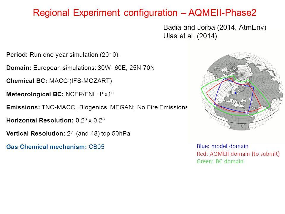 Period: Run one year simulation (2010). Domain: European simulations: 30W- 60E, 25N-70N Chemical BC: MACC (IFS-MOZART) Meteorological BC: NCEP/FNL 1ºx